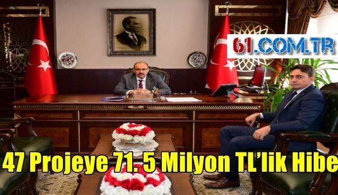 47 Projeye 71.5 Milyon TL'lik Hibe
